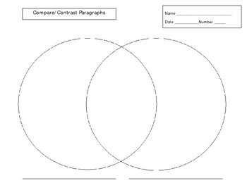 Composing Compare and Contrast Paragraphs