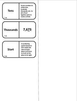 3.2A Composing/Decomposing Numbers Vocabulary Dominoes 3rd Grade STAAR