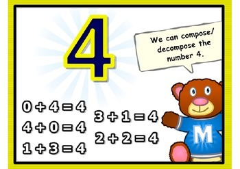 Composing Numbers Posters