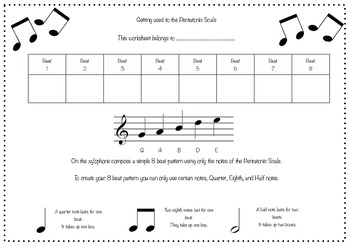 Composing using the Pentatonic Scale