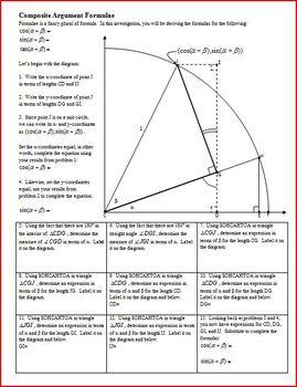 Composite Argument Formulae: Trigonometry: Deriving sin(a+
