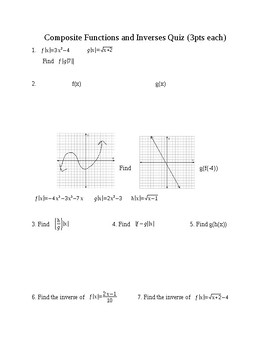 Composite Functions and Inverses Quiz