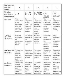 Composition Grading Rubric Editable