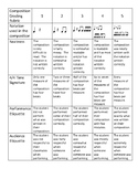 Composition Grading Rubric Editable