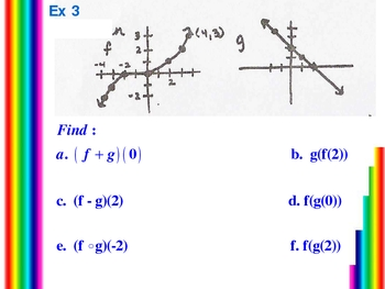 Composition of Functions with Graphs