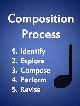 Composition Process