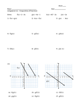 Composition of Functions - Assignment