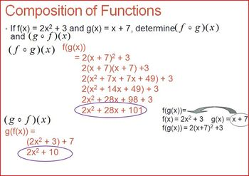 Composition of Functions (PP)