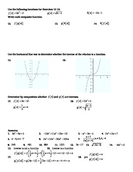 Composition of Functions Review