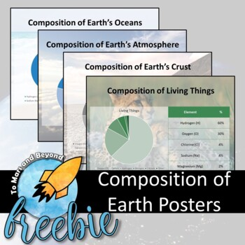 Composition of the Crust, Atmosphere, Oceans, and Living Things Posters