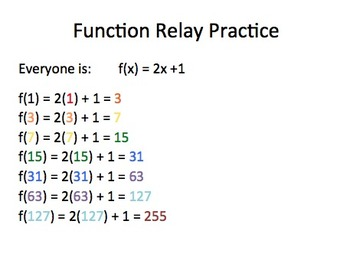 Compositions of Functions Relay Race Activity