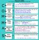 Compound Complex Sentences Thumbnails AND Commas Study Too