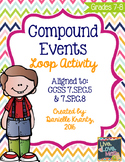 Compound Events Loop Activity