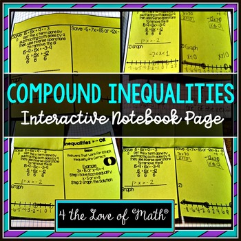 Compound Inequalities Foldable Page
