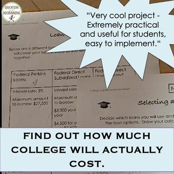 Compound Interest College Loans Project - EDITABLE