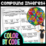 Compound Interest Color By Number | Math Color By Number