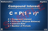 Compound Interest Formula Math Poster
