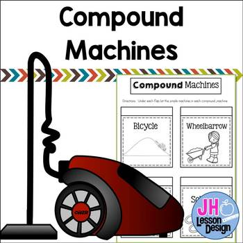 Compound Machines Interactive Notebook Activity