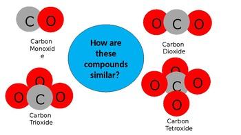 Compound Nomenclature 2