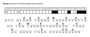 Compound Nouns in German