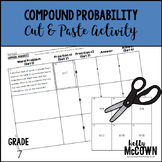 Compound Probability Cut & Paste Activity