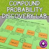Compound Probability Lesson-Discovery Lab