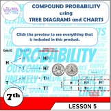 Compound Probability using Tree Diagrams and Charts - Grade 7 (7.SP.C.8)