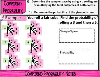 Compound Probability_Digital Notes & 2 Quizzes (GOOGLE)
