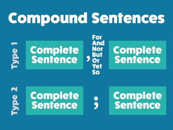 Compound Sentence Poster