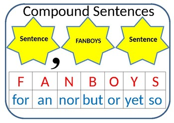 Compound Sentences Folder