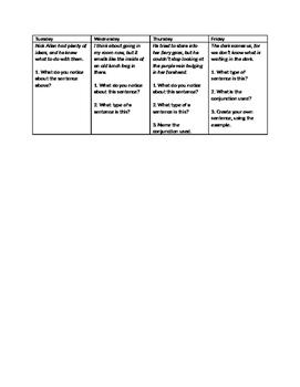 Compound Sentences Warm-Ups