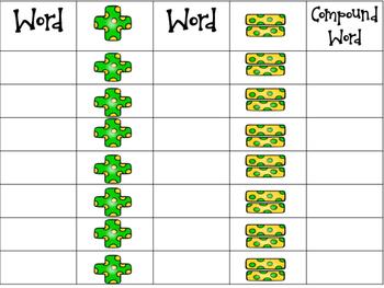 #dollardeals Compound Word Task Cards