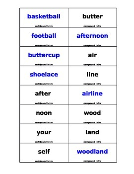 Compound Words.
