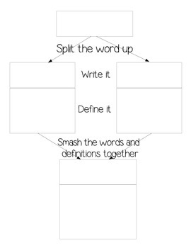 Compound Words