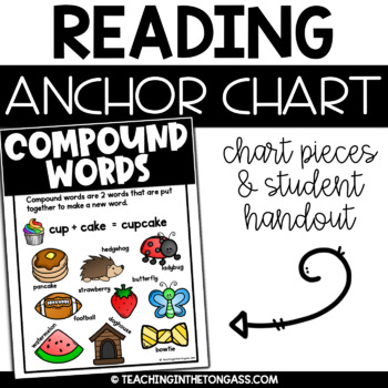 compound words poster reading anchor chart by teaching