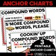 Compound Words Games, Worksheets, and Activities