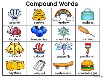 original-2112674-1 Images Of Compound Words on spelling words, using angles in words, conjunction words, long o words, sight words, contraction words, simple words, merry christmas words, multiple meaning words, abstract words, prefix words, complex words, rhyming words, poster with lots of words, pronoun words, learning words, question words, plural words, kanji japanese words, hyphenated words,