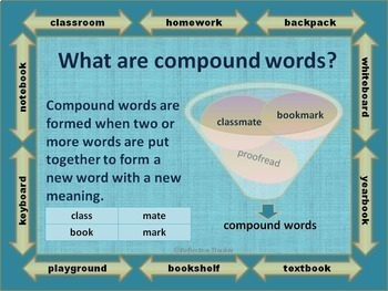 Compound Words No Prep Resource: Fun, Engaging Thinking Activities