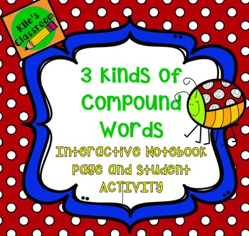 Compound Words- Three Kinds of Compound Words