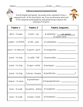 Compound Words in Spanish // Palabras Compuestas - GREAT FOR SUBS