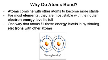 Compound and Bonding