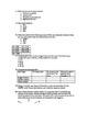 Compound and Bonding Unit Test