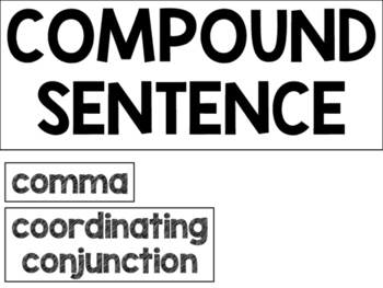 Compound and Complex Sentence Anchor Chart