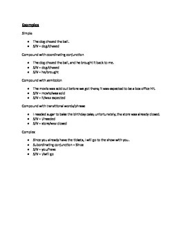 Compound and Complex Sentence Notes/Handout