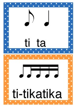 Compound time Kodaly rhythm posters