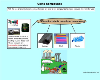 Compounds - A Fifth Grade PowerPoint Introduction