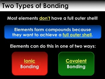 PPT - Chemical Bonds and Naming Compounds (With Summary Notes)