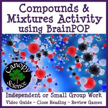 Compounds & Mixtures Brain Pop