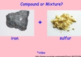 Compounds & Mixtures, Chemistry - Lesson Presentations, Lab Experiment
