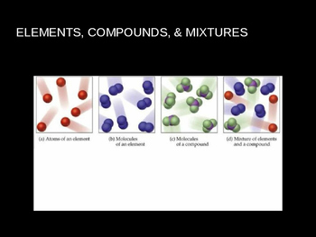 Compounds, Mixtures and Elements